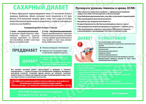 Диабет - Гипертония. RU - популярно о болезнях.