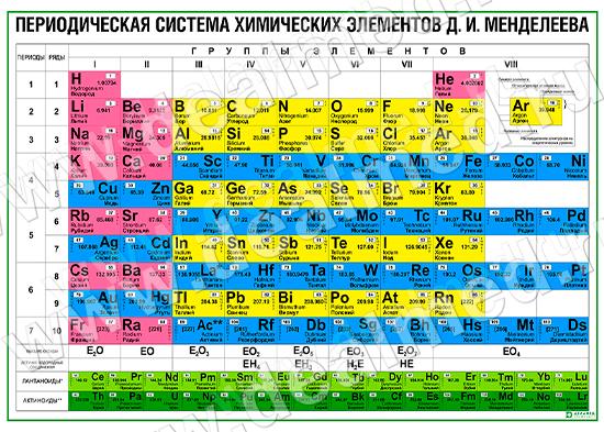 вакансии в медицинские учреждения москвы